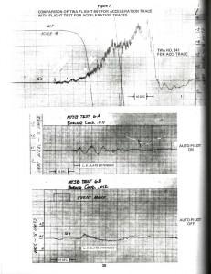 FDR-g-trace-comparison-2