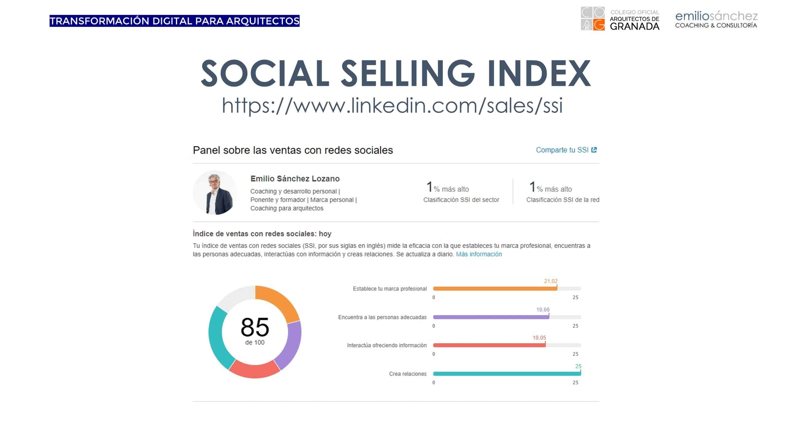 social selling index