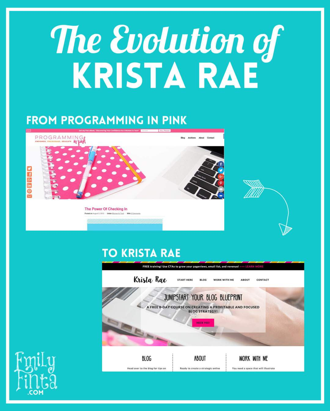 Branding Interview - Krista Rae Evolution