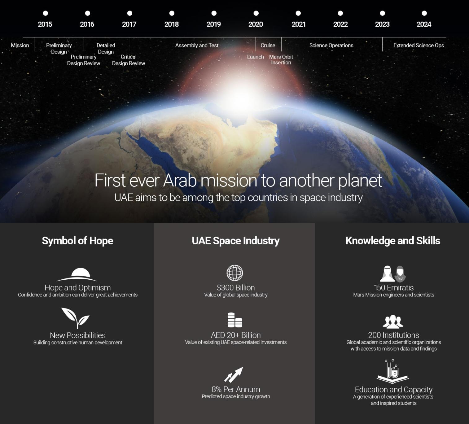 Mars Missions Help Nations Build Scientific Capabilities