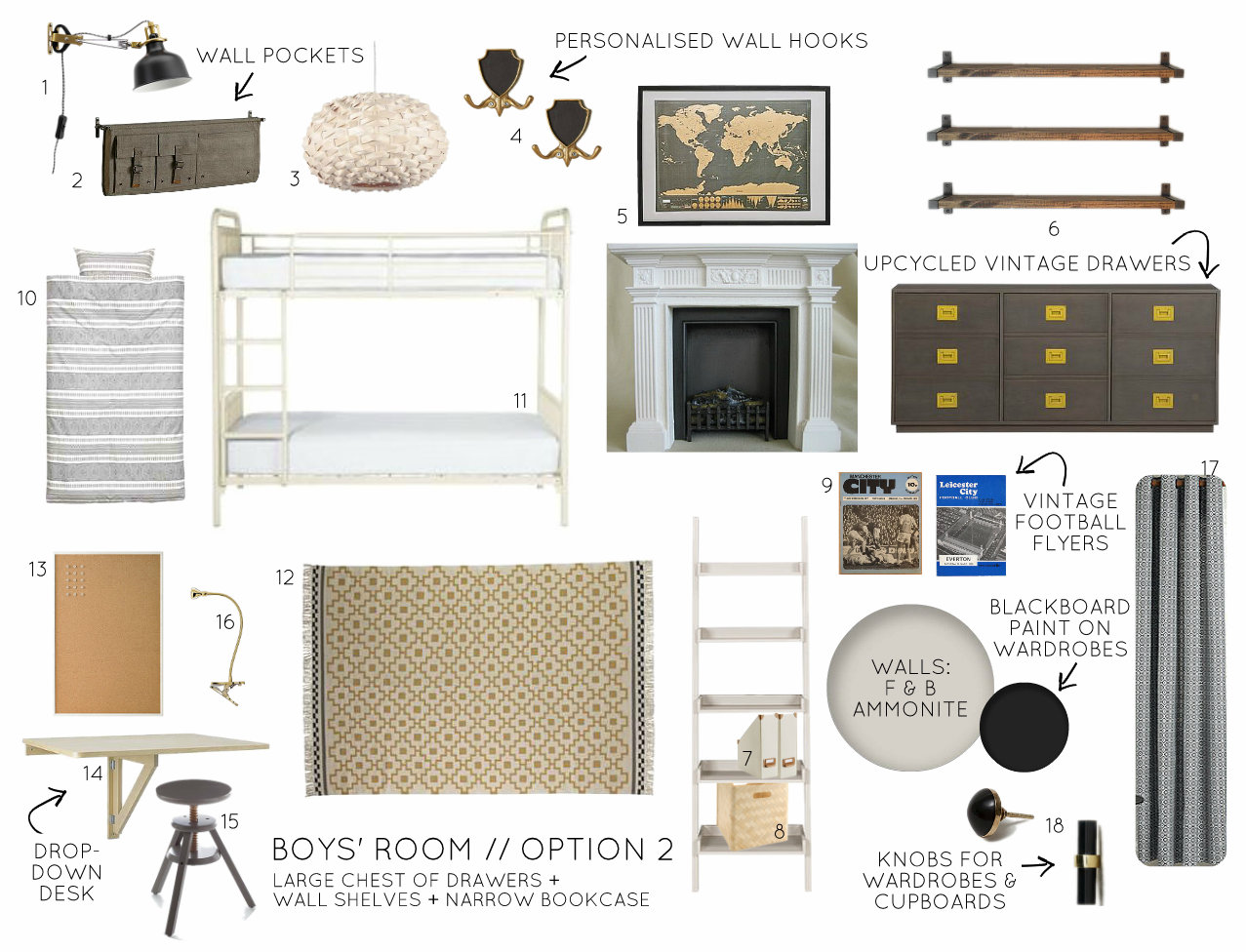 Boys Room Mood Board Option 2