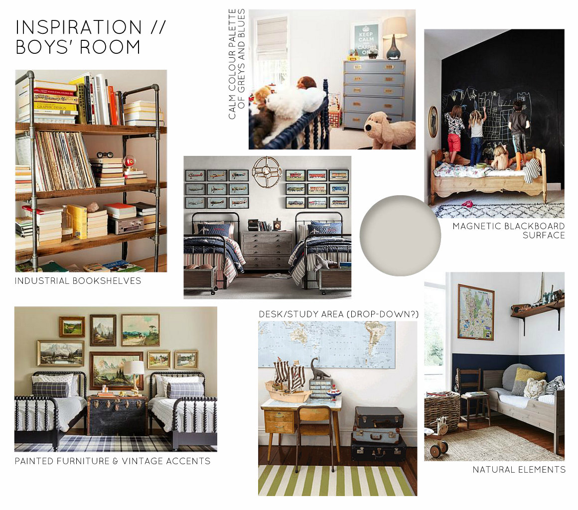 Boys Room Inspiration Board