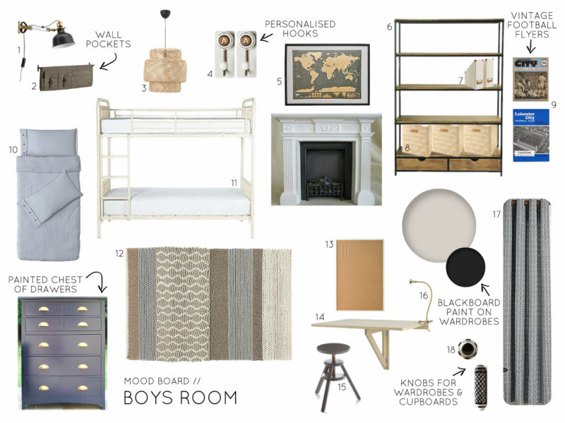 Online interior design UK - mood board
