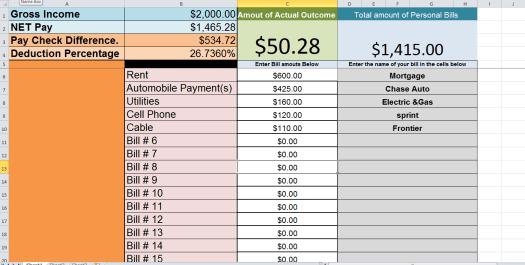 Calculating your expense outcome.