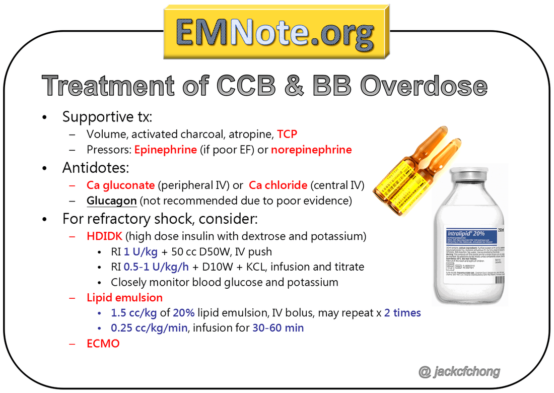 Beta Blocker Overdose Treatment Guidelines