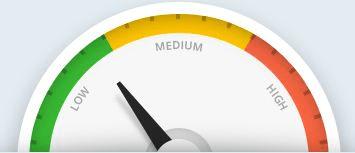semrush competitors keyword research tool meter