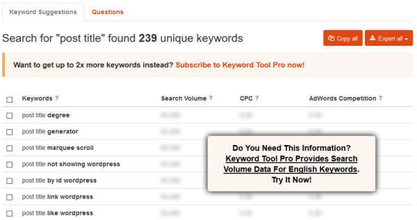 importance of keywords in SEO of your blog