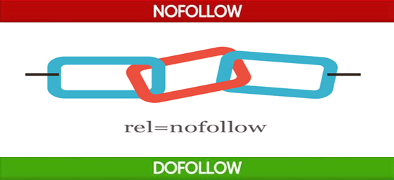 how to add nofollow tag to a link