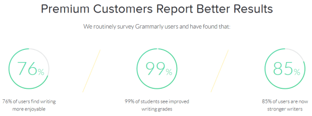 spell check and grammar check website