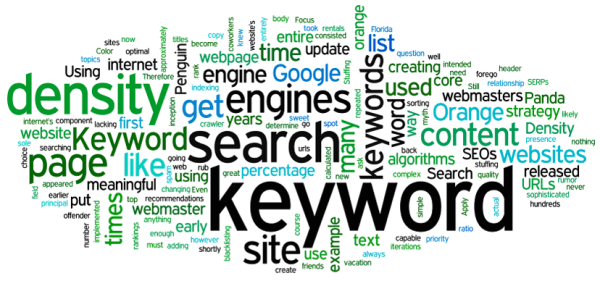 How to Get Keyword Density Right for Your Blog Site