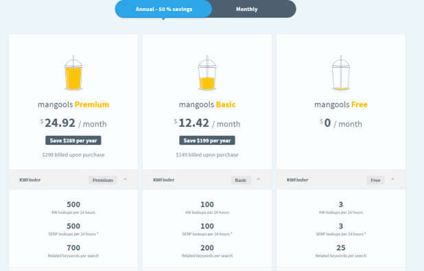 KwFinder - keyword research and analysis tool price