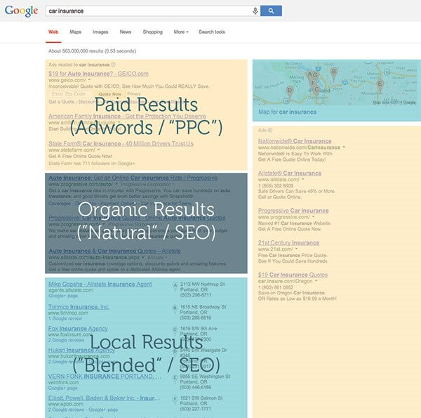 Local SEO Ranking Factors for Google Local Listings