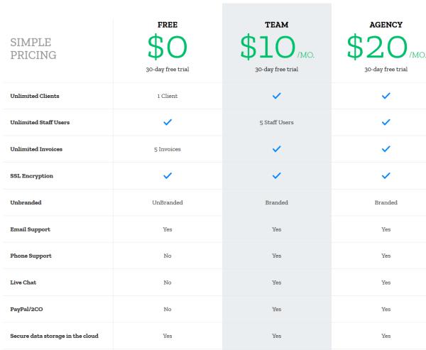 www.cloudbooksapp.com - Online Billing Service