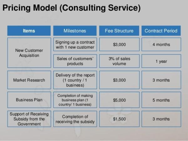 Tips for a Successful Consulting Business