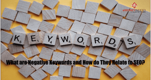 Negative-Keywords
