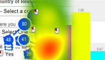 Eye Tracking Services