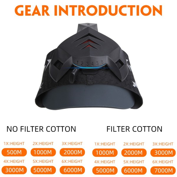FDBRO PRO New Cardio High Altitude Protective Breathing Trainer Air Filter Sport Masks