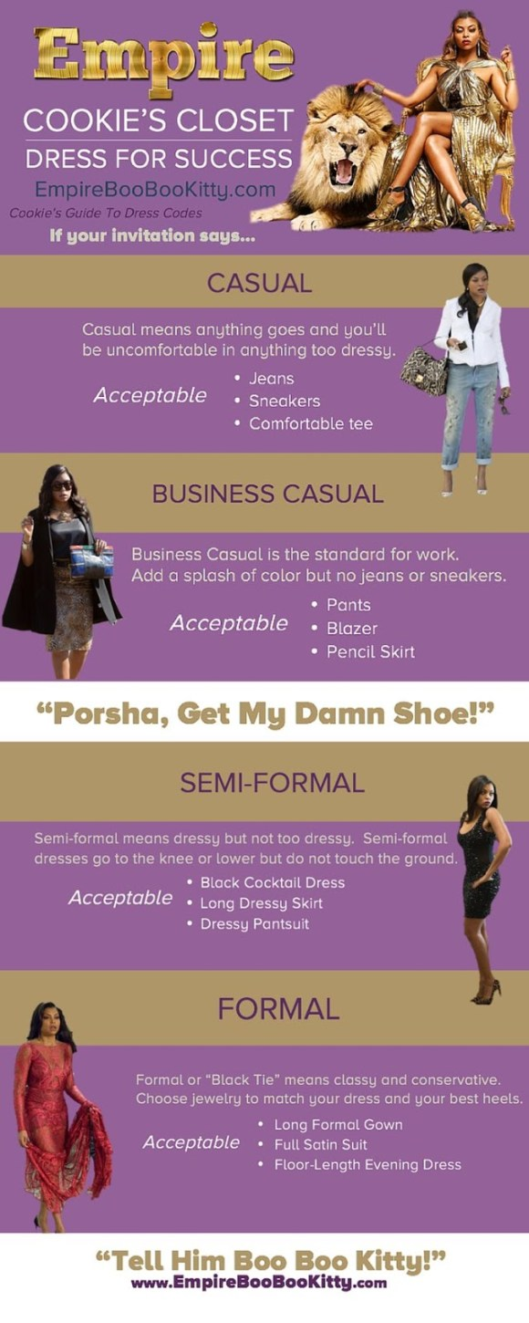 Cookie Lyon Infographic
