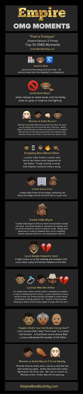 Empire Fox Season 2 Finale Infographic Past Is Prologue Top 10 OMG Moments