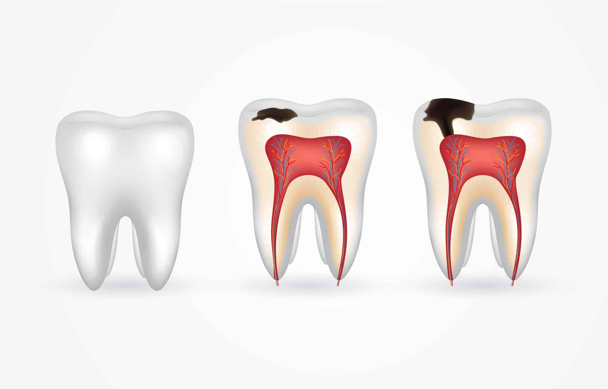 Empire Dental Zahnklinik