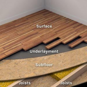 what is a subfloor the foundation