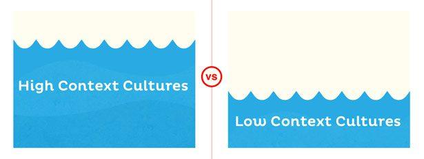 High context versus low context cultures