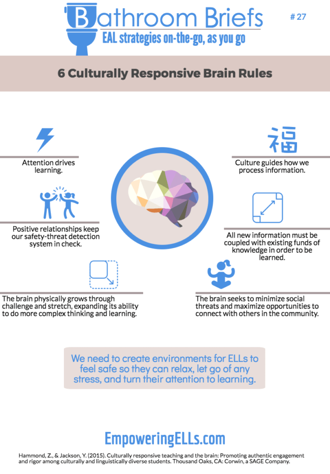 ELL strategies culturally responsive brain