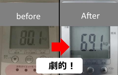 劇的ビフォーアフター_体重編