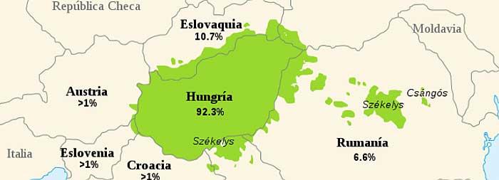 Traductor de húngaro