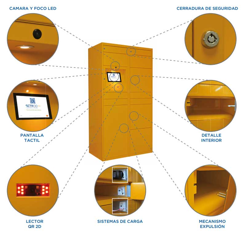 Hardware smart lockers