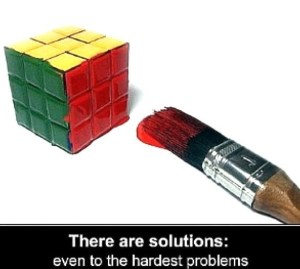 what is problem solving skill