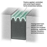 Composition of silicone/impregnated-foam hybrid sealant