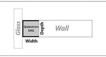 Partition Closure. Quietjoint SHG for wall to mullion, wall to wall, head of wall sound blocking joint filler