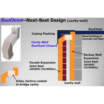 Next best design for cavity wall roof expansion joint