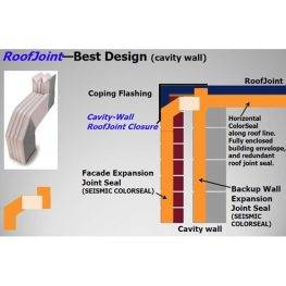 Best design for cavity wall roof expansion joint