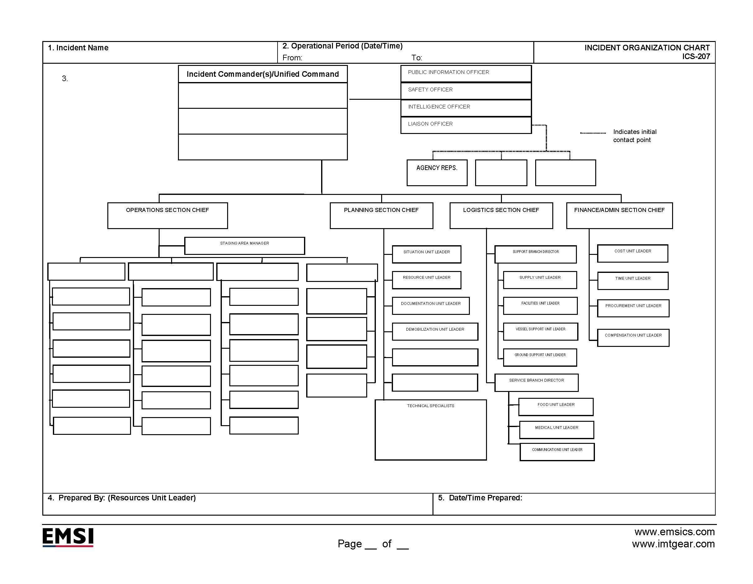 Ics 207 Incident Org Chart