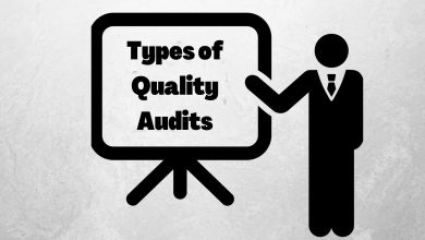 Photo of Know all about types of Quality Audits
