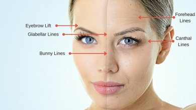 Photo of Is There Any Difference between Dysport and Botox