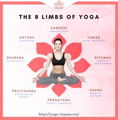 yoga limbs