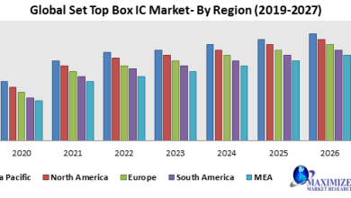 Photo of Global Set Top Box IC Market : Industry Analysis and Forecast (2019-2027)