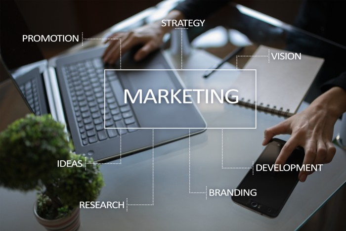 what are marketing agencies