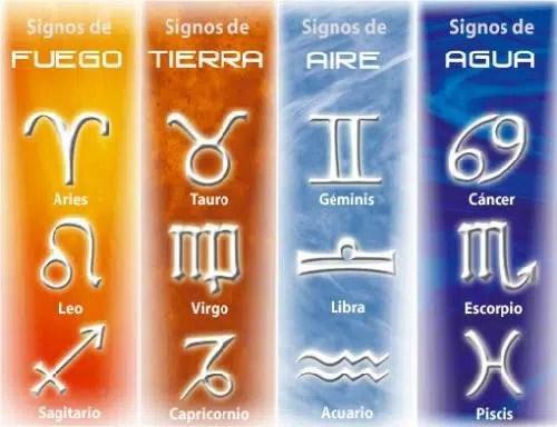 Clasificaciones de los signos del zodíaco