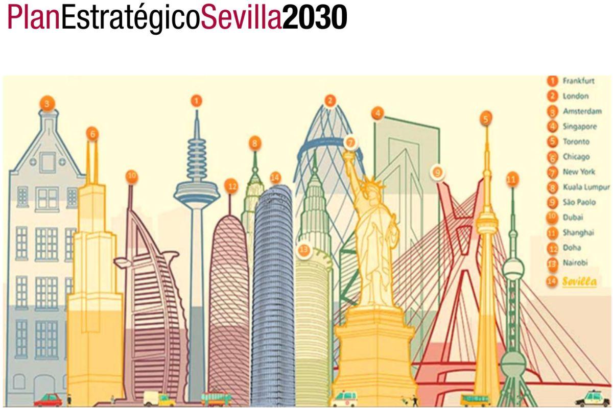Juan Espadas inaugura la primera conferencia dedicada al Plan Estratégico Sevilla 2030