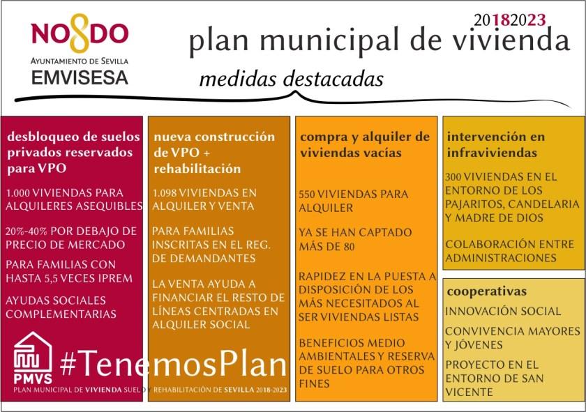 Cinco grandes bloques de medidas comprendidas en el PMVS.