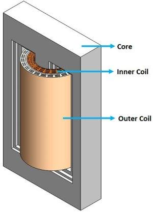 Singlephase transformer