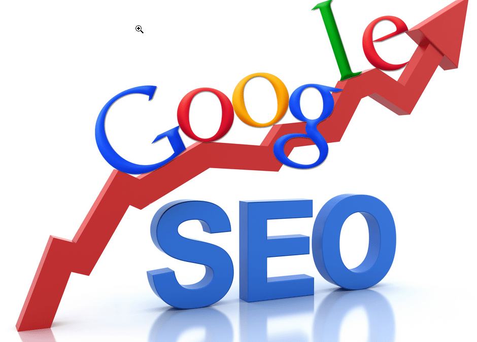 Ranking a website Internationally using SEO