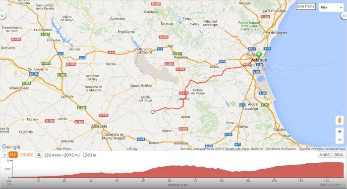 Itinéraire voyage à vélo Valencia Alatoz