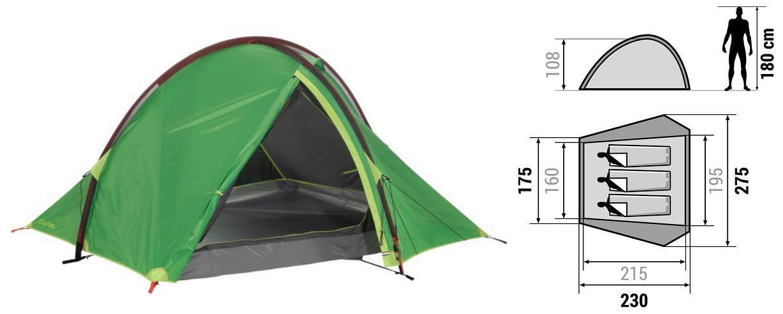 639865902 Comparatif   12 tentes de randonnée légère – bivouac 3 personnes
