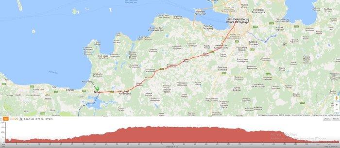 Itinéraire voyage à vélo en Russie