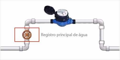 Como consertar registro de água vazando pingando ou que não fecha